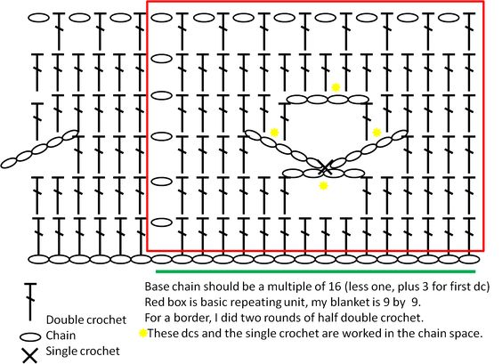 Knitting Pattern For Call The Midwife Blanket : chart for the same pattern as the call the midwife blanket Babymake Pinte...