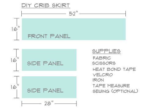 How to DIY a crib skirt - #nursery