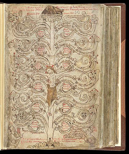 A depiction of the Crucifixion combined with a tree of life symbol from a thirteenth-century English theological miscellany ; a pelican in her piety, symbol of Christ's sacrifice, is at the top. (Harley 5234 f.5). (British Library)