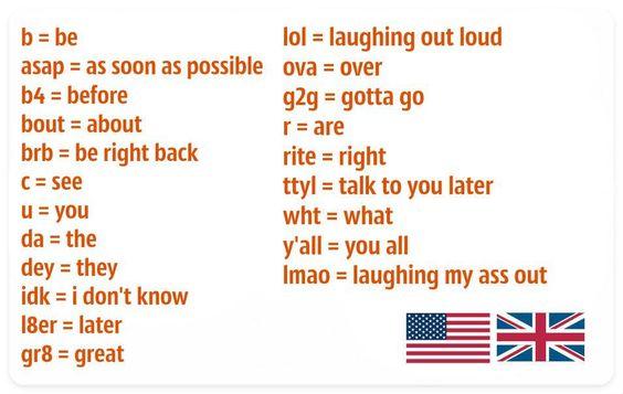 Lmao chat abbreviations list