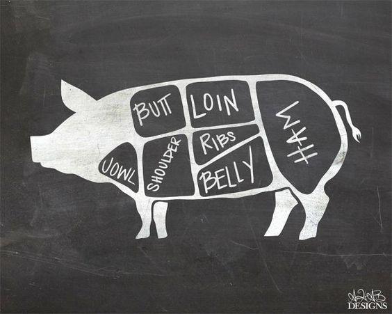 Chalkboard Pig Pork Cuts Drawing 8x10 Print by AHABDesigns on Etsy, $25.00