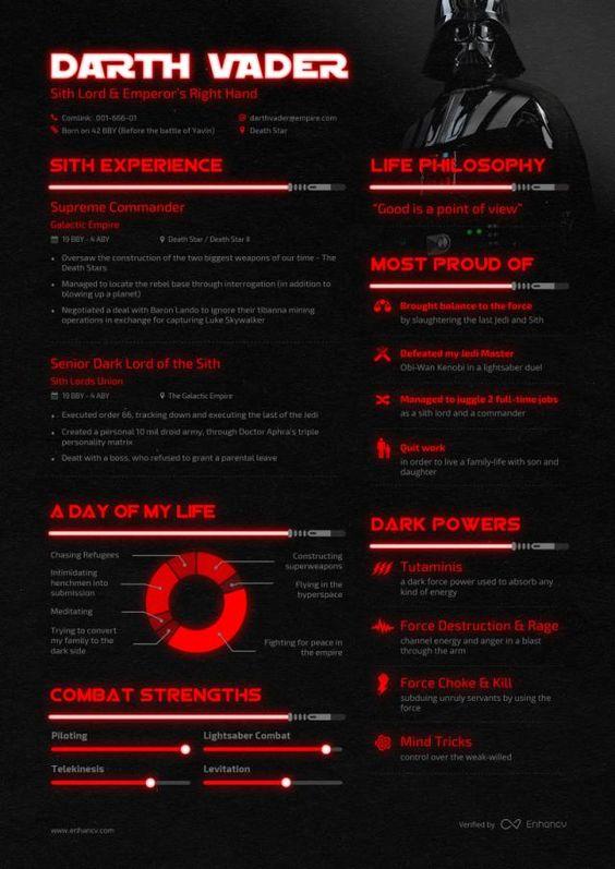 Darth vader, News and Resume on Pinterest - post my resume