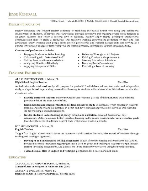 Resume Lesson Plans High School