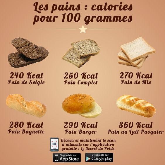 Comparaison Des Calories Des Pains Complet Seigle Mie Et Baguette Par Lsdp Calories Des Aliments Alimentation Calories