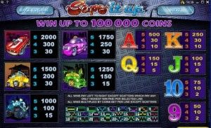 Play Micro Gaming Supe It Up Slots For Real Money