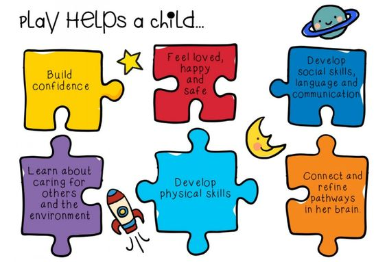 The Importance of Play in Early Childhood.  Love this info graphic!