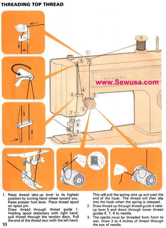 Tension Discs Sewing Machine : tension, discs, sewing, machine, Kenmore, 158.1340, Sewing, Machine, Threading, Diagram, Hacks,, Beginner, Projects, Easy,, Beginners