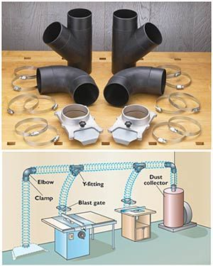 Dust Collection Dust Collector And Starter Kit On Pinterest