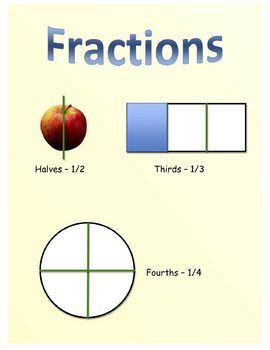 This unit introduces Kindergarten and Grade 1 students to basic fractions, specifically one half, one third and one fourth. It examines the concept that a fraction is, in essence, the number representation of something that has been divided up fairly.