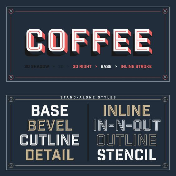 Industry Inc from Hold Fast Foundry | typography | Pinterest ...