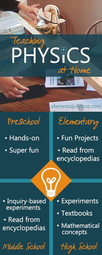 Lesson plans high school physics physics teaching and preschool on pinteresttexas high school for Physics planning and design experiments