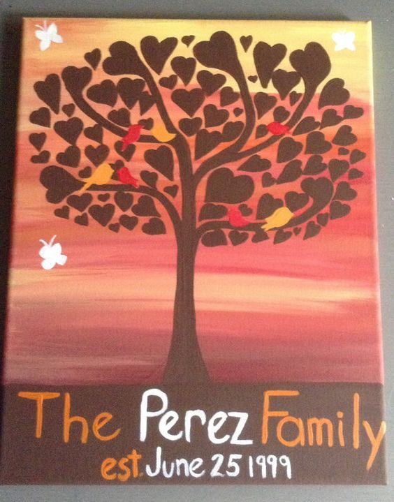 Personalized 11X14 acrylic painting of a symbolic family tree on gallery wrapped canvas on Etsy, $35.00