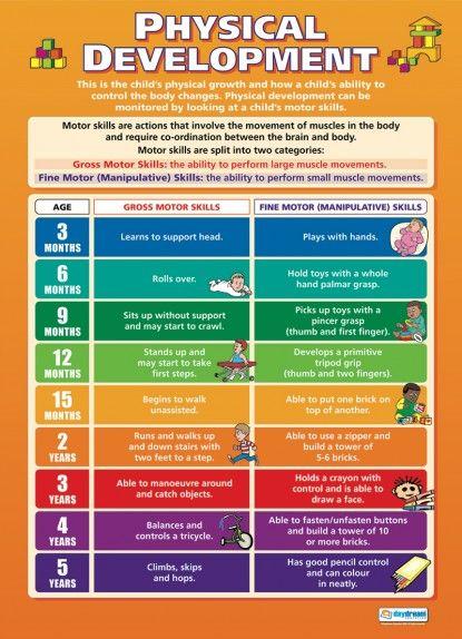 Personality paper topics Play Zone eu