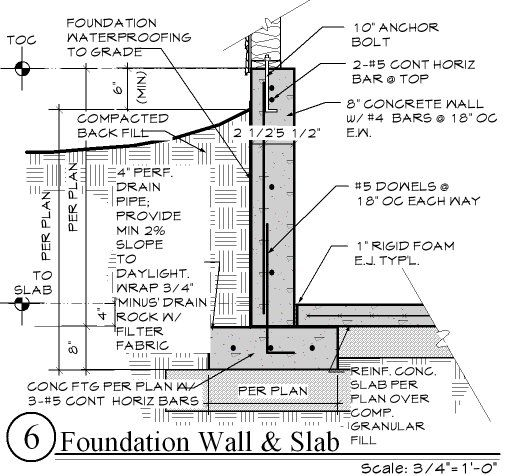 Retaining wall basement google search detail for Basement foundations construction