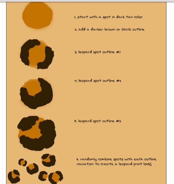 How to do cheetah print