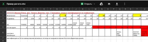 ПЛАН ДЛЯ ДИРЕКТОРОВ ОРИФЛЕМ ДЛЯ ПОЕЗДКИ НА КОНФЕРЕНЦИЮ http://orifriend.ru/: