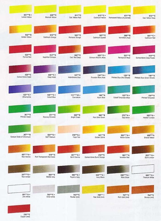 Cryla Acrylic Colour Chart at online discounts COLOR THEORIES - sample urine color chart
