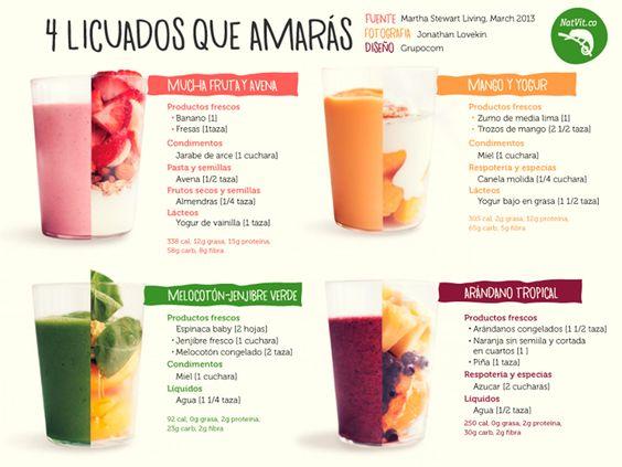 Bebidas Saludables – Detalles y Estilo Namacla