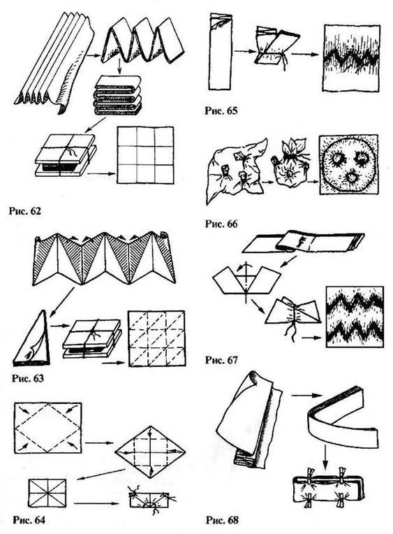 Shibori folding and preparation techniques and a drawing showing the result. The clickthrough has a couple of other folds. Instructions in Russian. :)