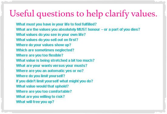 dating value test Find out what your core values are and how you can use them to make better choices in your personal and professional life.