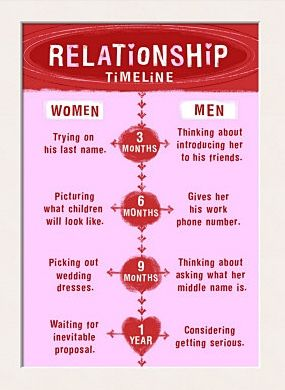 relationships between men and women in the Older woman/younger man relationships almost one-third of women between ages 40 and 69 are dating younger men (defined as 10 or more years younger.