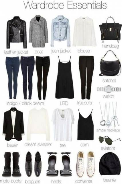 Pin by Sandi Humeniuk on outfits in 2020 | Minimalist