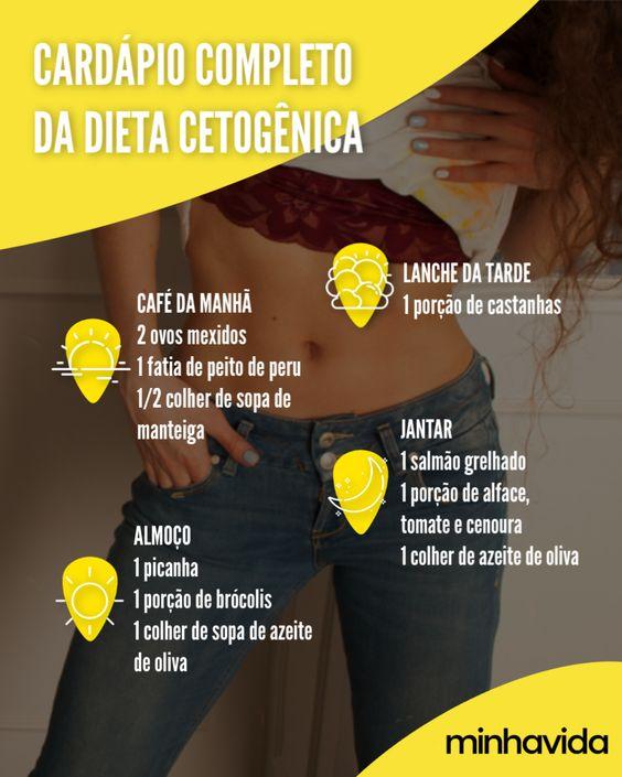 Dieta Cetogenica O Que E Alimentos Permitidos E Cardapio Dieta Cetogenica Receitas Dieta Dieta Cetogenica