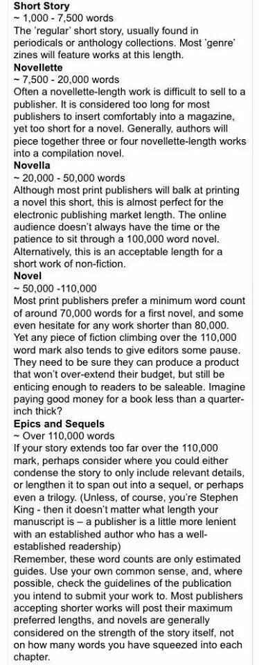 publishing word count guidelines