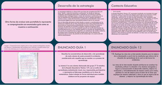 Ejemplo de portafolio de evidencias con enunciados guía vía @orientandujar