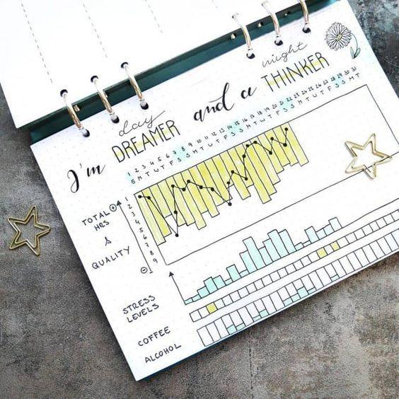 Réaliser ses goals avec son Bullet Journal