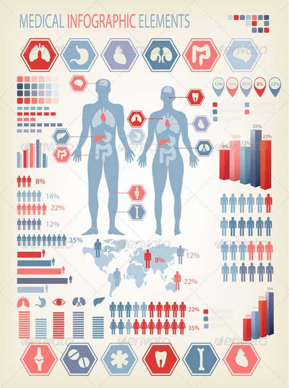 Big Set of Flat Medical Infographic Elements. blue, body, bowel ...