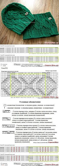 Шапка и мини-снуд «Принц Сибири» (для мальчиков).