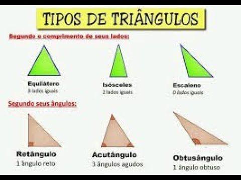 Tipos De Triangulos Tipos De Triangulo Teorema De Pitagoras