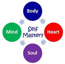 Image result for spiritual emotional physical mental