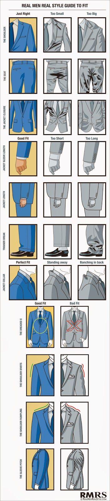 Traje masculino: decálogo del buen vestir.: