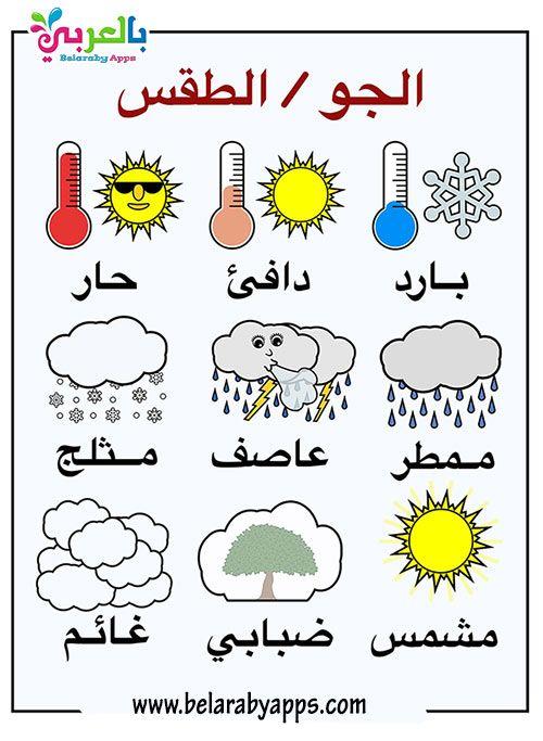 بطاقات تعليم أحوال الطقس للأطفال Pdf فلاش كارد بالعربي نتعلم School Art Activities Alphabet Activities Preschool Islamic Kids Activities