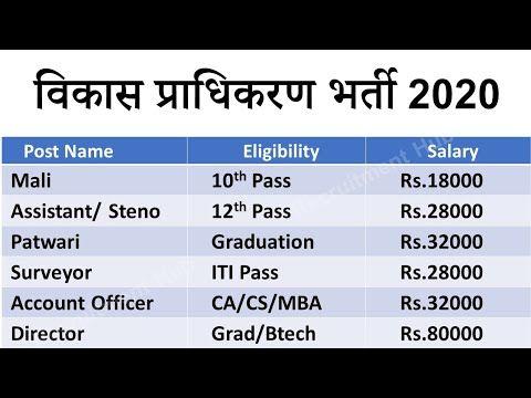 Dda Jobs 2020 10th 12th Graduate Apply All India Job