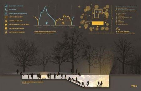 1er Prix + Prix du Public / Concours Nordicité / Jean-Daniel MERCIER + Alexandre GUILBEAULT
