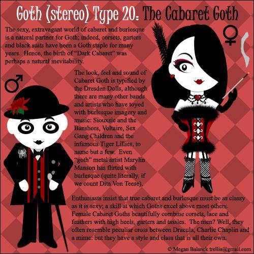 Tipos de Góticos en la subcultura Gótica