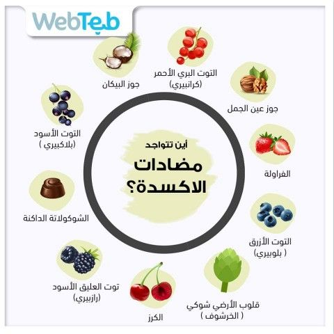 Webteb ويب طب Nutrition Health Fitness Health