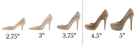 Estatura de las mujeres con tacones (high heels) 90f64f945b62516bb057ed2ad0245a94