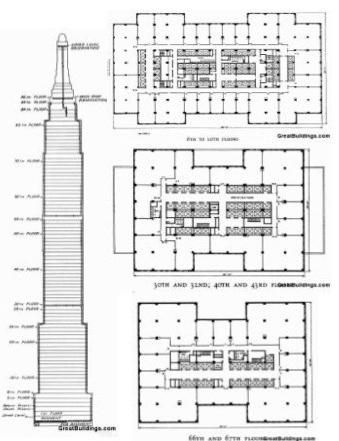 Empire State Building Pencil Thin Pinterest