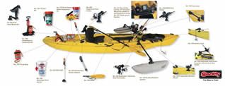 Scotty Products - Great products for kayak fishing.  I have a whole showroom of their products I have accumulated over the years in my garage. :)