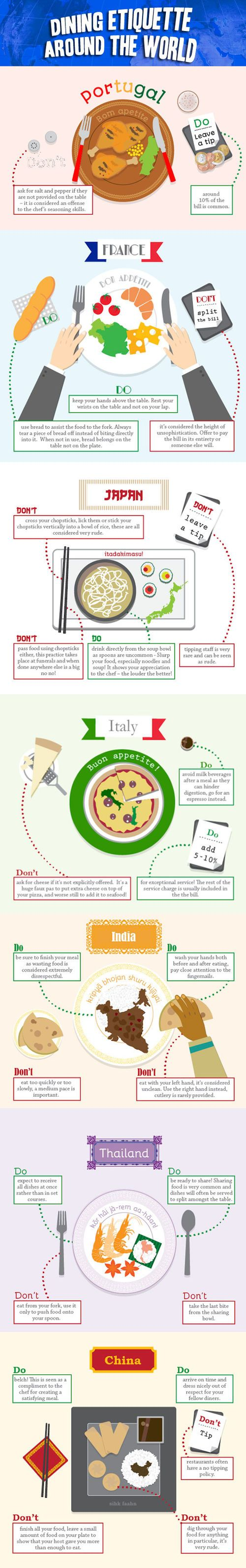Dining etiquette around the world. France. Portugal. India. China. Italy. Japan. Thailand. #traveltips