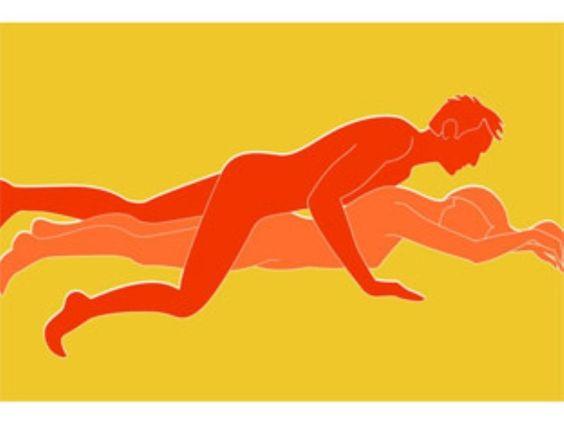 Posições para o orgasmo