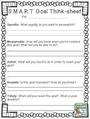 Term Sheet Sample Smart Work Pinterest Term sheet - sample term sheet