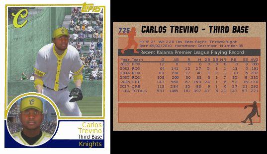 Topps Baseball Card Template Elegant 1983 Topps Baseball Card Template Page 2 Ootp Baseball Card Template Baseball Cards Card Template