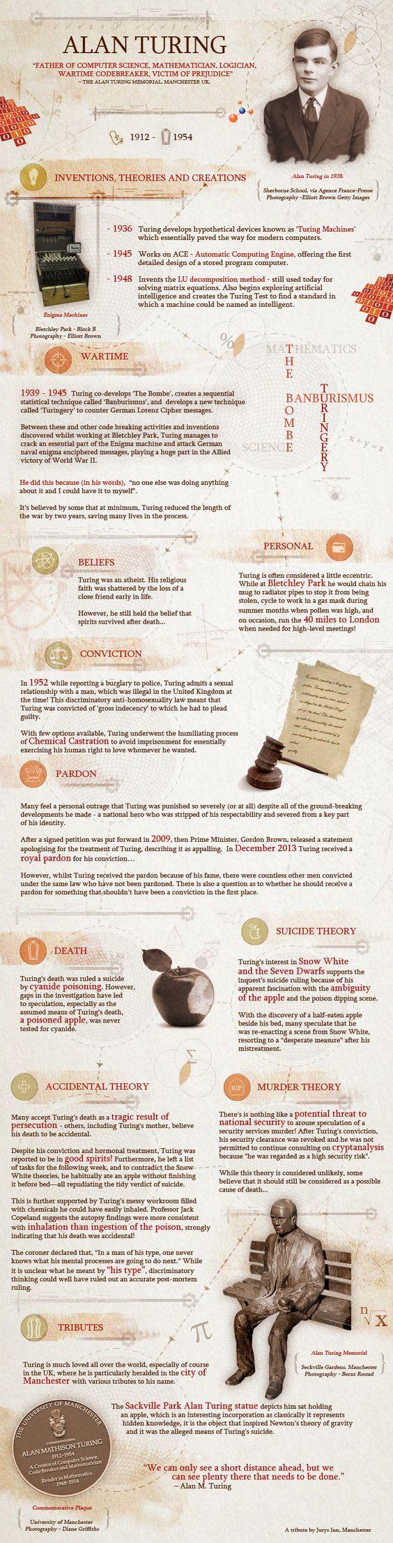 Hola: Una infografía sobre Alan Turing. Un saludo Alan Turing of Manchester, by Jurys Inn Manchester Hotel