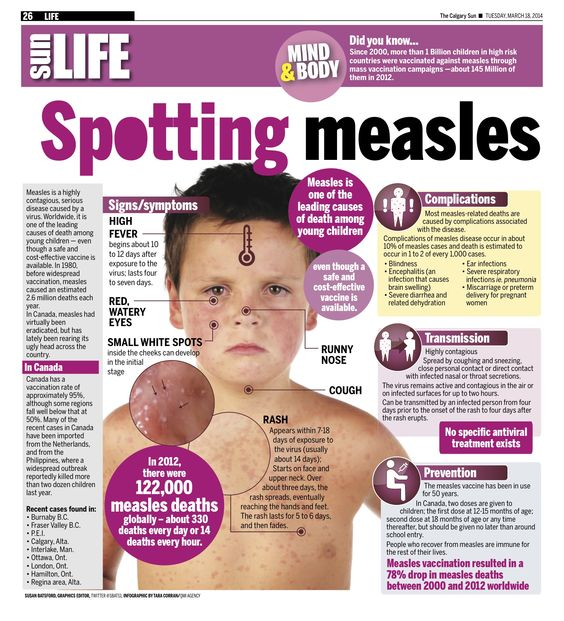 Measles Is A Highly Contagious  Serious Disease Caused By