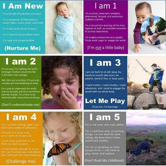 Early Childhood - I am